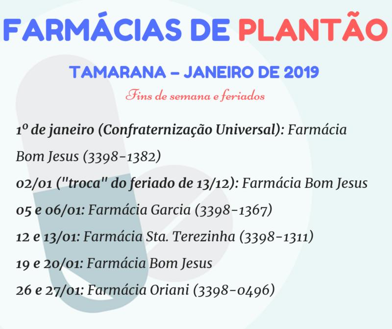 Divulgado primeiro plantão mensal das farmácias em 2019