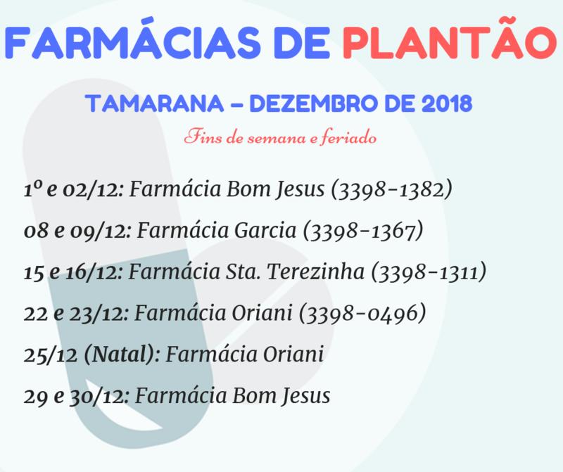 Divulgado último plantão mensal das farmácias em 2018