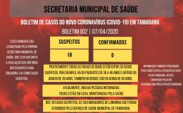 Tamarana permanece com 18 casos suspeitos do novo coronavírus. Saúde reforça: população deve ficar em casa
